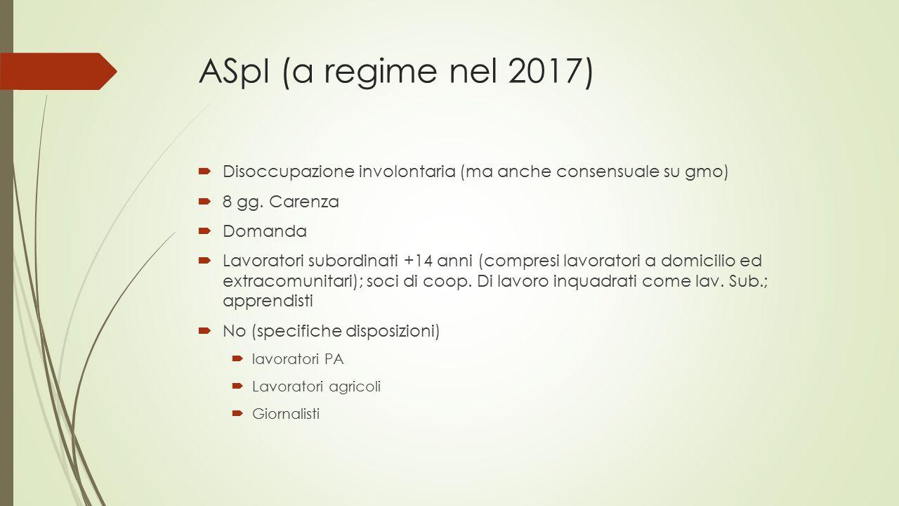 ASpI (a regime nel 2017)  Disoccupazione involontaria (ma anche consensuale su gmo)  8 gg. Carenza  Domanda  Lavoratori subordinati +14 anni (comp