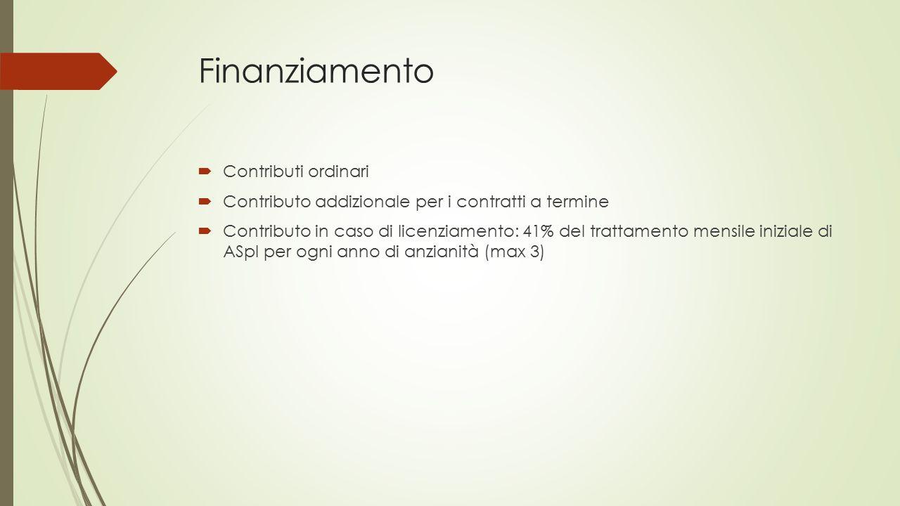 Finanziamento  Contributi ordinari  Contributo addizionale per i contratti a termine  Contributo in caso di licenziamento: 41% del trattamento mensile iniziale di ASpI per ogni anno di anzianità (max 3)