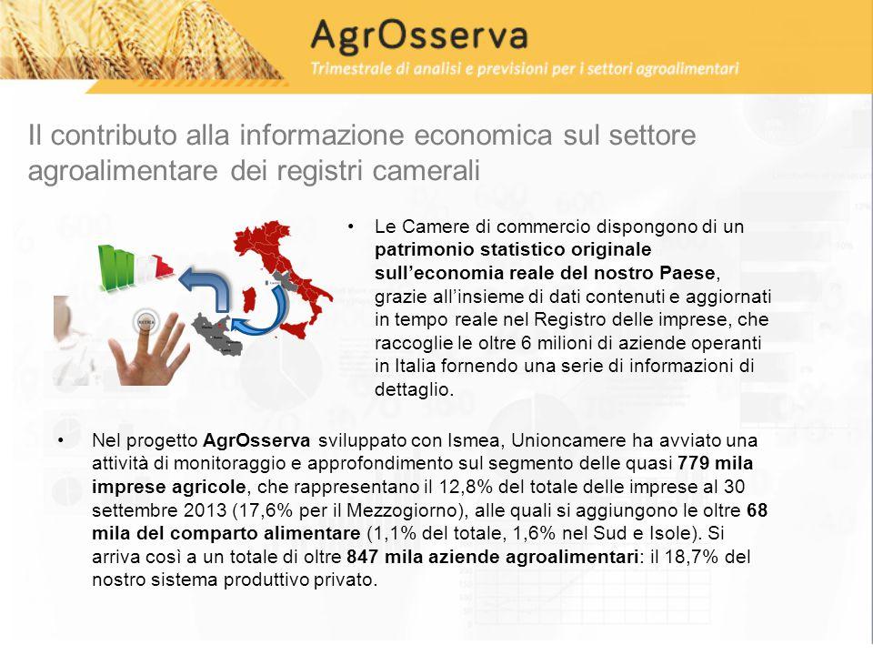 Il tessuto produttivo agricolo si ridimensiona, l'alimentare tiene Nel terzo trimestre 2013 si intensifica il processo di ridimensionamento del tessuto produttivo agricolo italiano, con una contrazione del numero di imprese rispetto al trimestre precedente di ben 7.716 unità e un calo del 4% rispetto ad un anno fa e quasi dell'11% se si prende quale termine di confronto l'anno 2009.