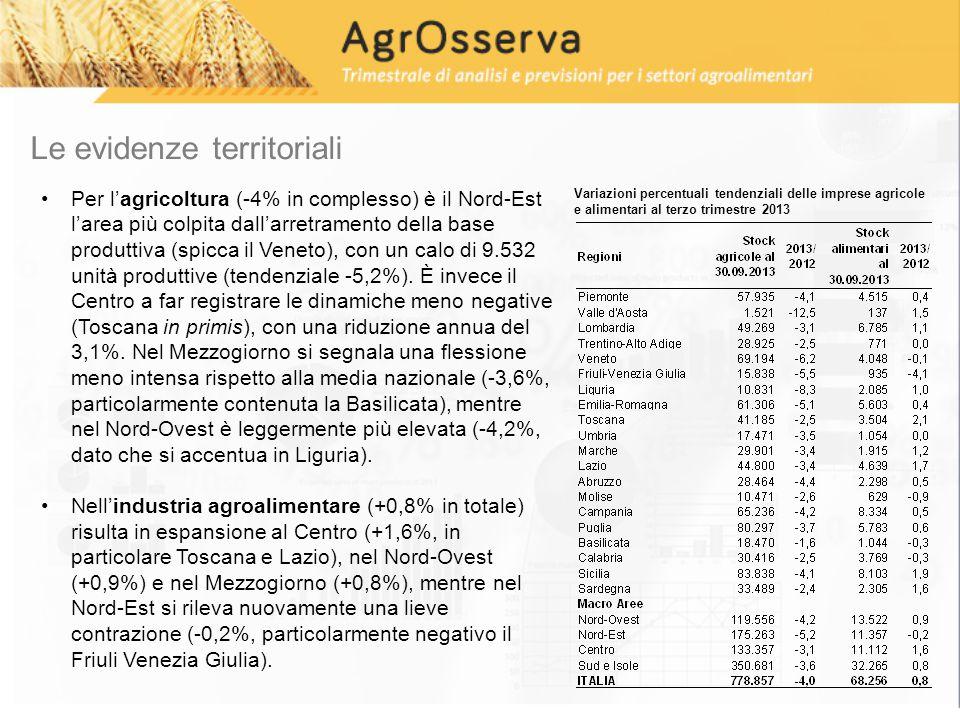 Le evidenze territoriali Per l'agricoltura (-4% in complesso) è il Nord-Est l'area più colpita dall'arretramento della base produttiva (spicca il Veneto), con un calo di 9.532 unità produttive (tendenziale -5,2%).