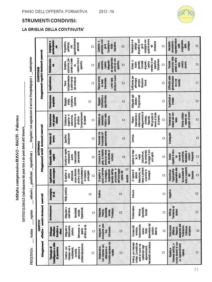 PIANO DELL'OFFERTA FORMATIVA 2013 -14 STRUMENTI CONDIVISI: LA GRIGLIA DELLA CONTINUITA' Istituto comprensivo RUSSO – RACITI - Palermo 11