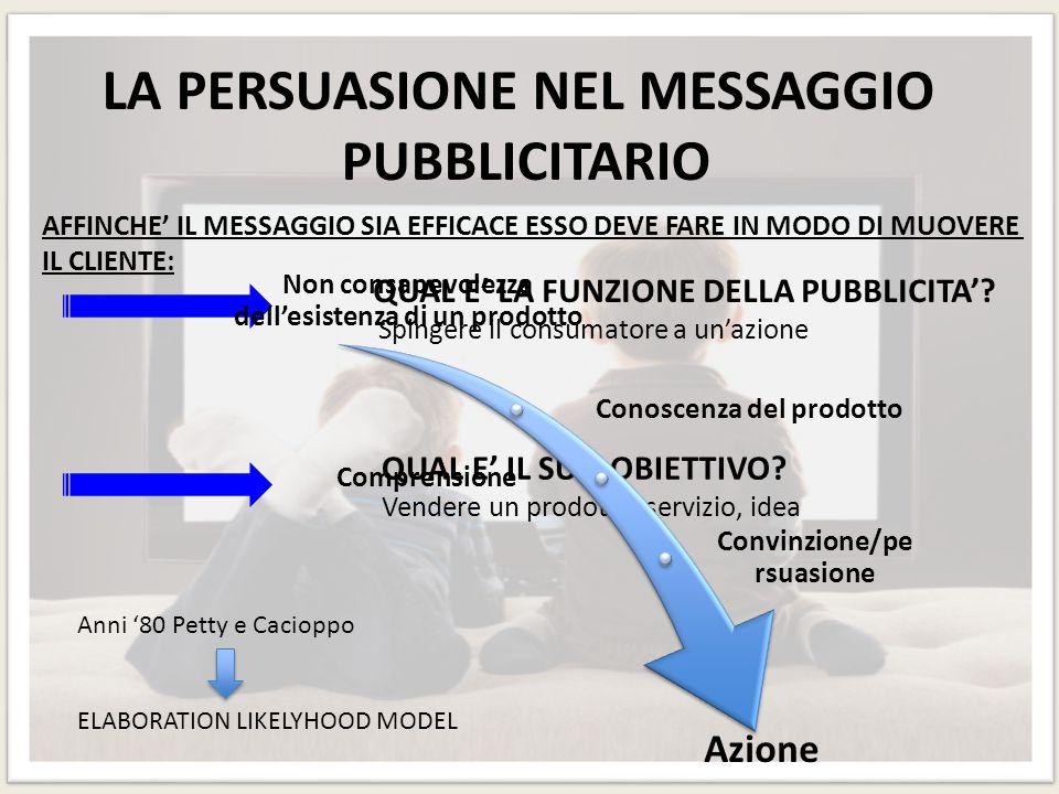 QUAL E' LA FUNZIONE DELLA PUBBLICITA'? Spingere il consumatore a un'azione LA PERSUASIONE NEL MESSAGGIO PUBBLICITARIO QUAL E' IL SUO OBIETTIVO? Vender