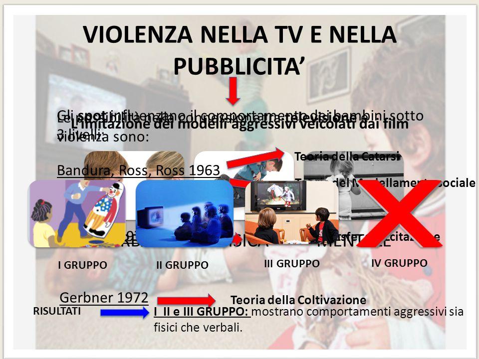 Gli spot influenzano il comportamento dei bambini sotto 3 livelli: VIOLENZA NELLA TV E NELLA PUBBLICITA' VERBALEFISICAMENTALE Le possibilità nella con