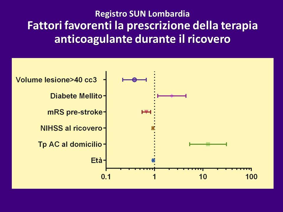 Registro SUN Lombardia Outcome combinato intra-ospedaliero NIHSS: OR: 1.0694 (95%CI: 1.0177-1.1236) No TP AC:3.8304 (95%CI: 1.8783-7.8112)