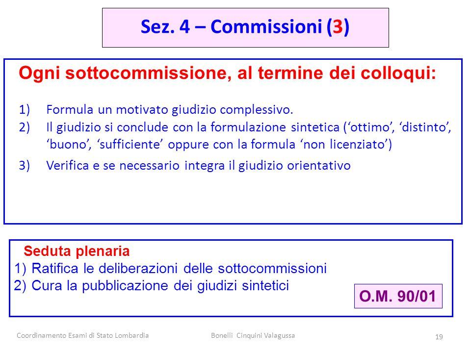 Coordinamento Esami di Stato LombardiaBonelli Cinquini Valagussa 19 Ogni sottocommissione, al termine dei colloqui: 1)Formula un motivato giudizio com