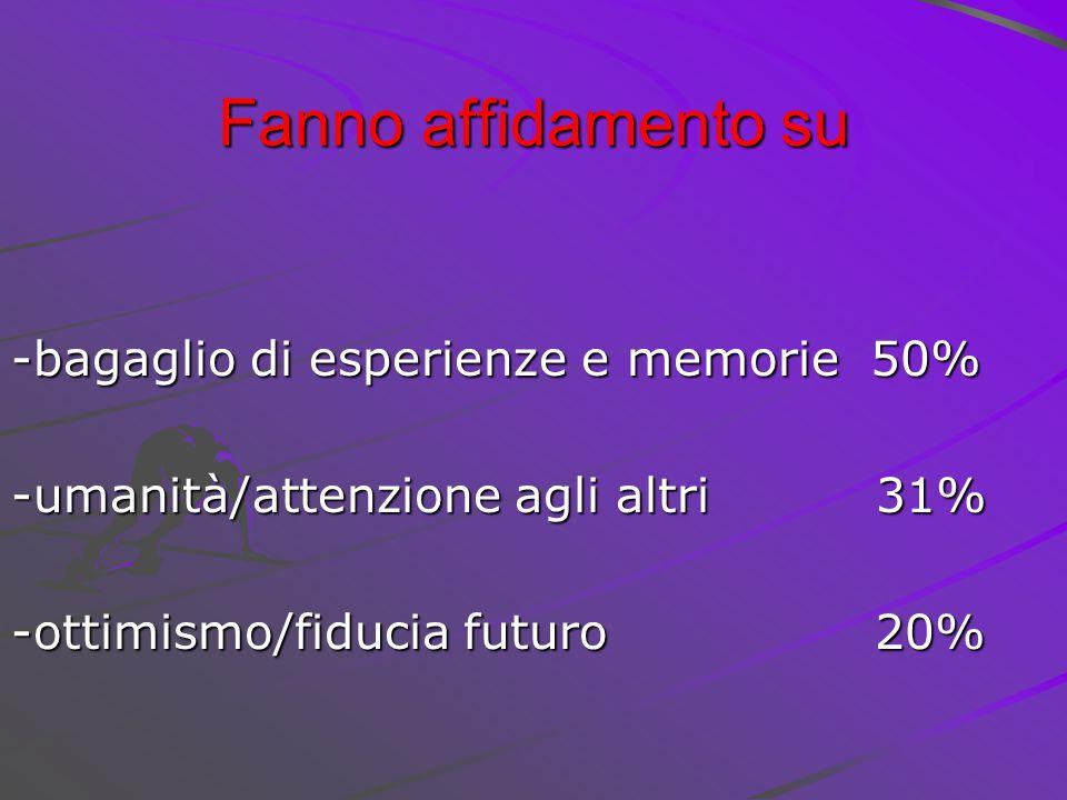 Fanno affidamento su -bagaglio di esperienze e memorie 50% -umanità/attenzione agli altri 31% -ottimismo/fiducia futuro 20%
