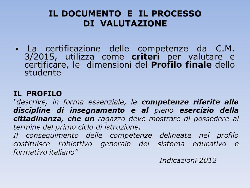 IL DOCUMENTO E IL PROCESSO DI VALUTAZIONE La certificazione delle competenze da C.M. 3/2015, utilizza come criteri per valutare e certificare, le dime