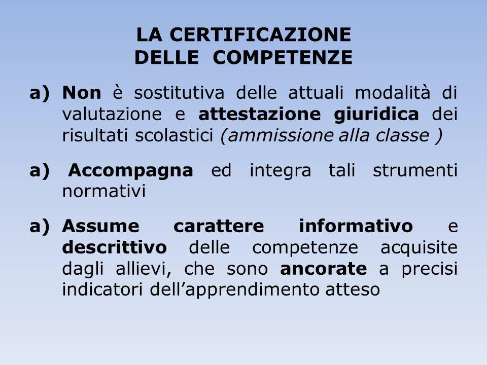 LA CERTIFICAZIONE DELLE COMPETENZE a)Non è sostitutiva delle attuali modalità di valutazione e attestazione giuridica dei risultati scolastici (ammiss