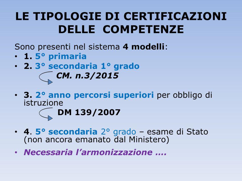 LE TIPOLOGIE DI CERTIFICAZIONI DELLE COMPETENZE Sono presenti nel sistema 4 modelli: 1. 5° primaria 2. 3° secondaria 1° grado CM. n.3/2015 3. 2° anno
