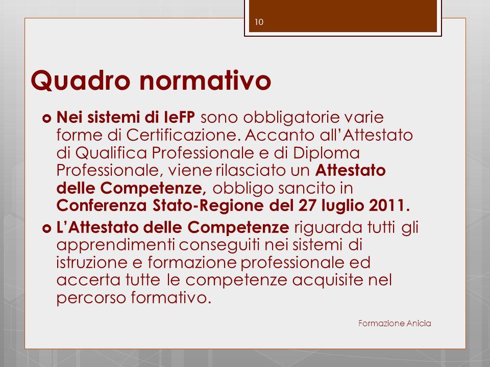 Quadro normativo  Nei sistemi di IeFP sono obbligatorie varie forme di Certificazione. Accanto all'Attestato di Qualifica Professionale e di Diploma