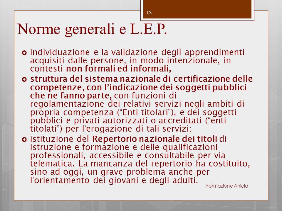 Norme generali e L.E.P.  individuazione e la validazione degli apprendimenti acquisiti dalle persone, in modo intenzionale, in contesti non formali e