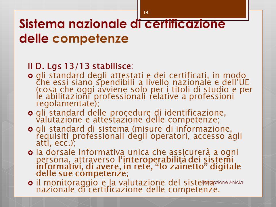 Sistema nazionale di certificazione delle competenze Il D. Lgs 13/13 stabilisce:  gli standard degli attestati e dei certificati, in modo che essi si