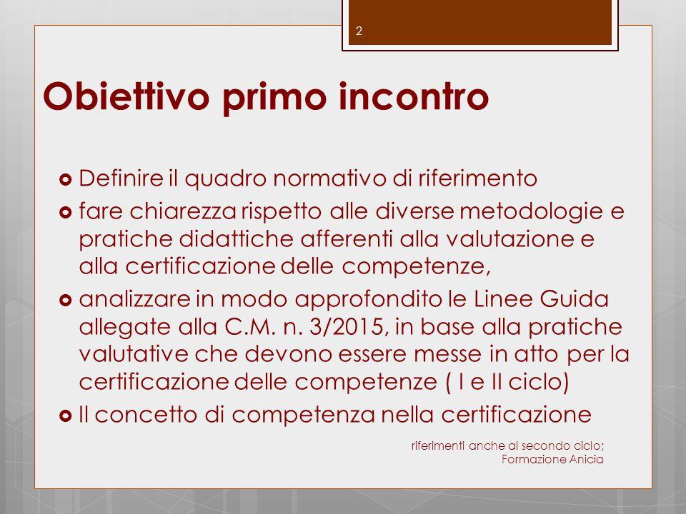 Obiettivo primo incontro  Definire il quadro normativo di riferimento  fare chiarezza rispetto alle diverse metodologie e pratiche didattiche affere