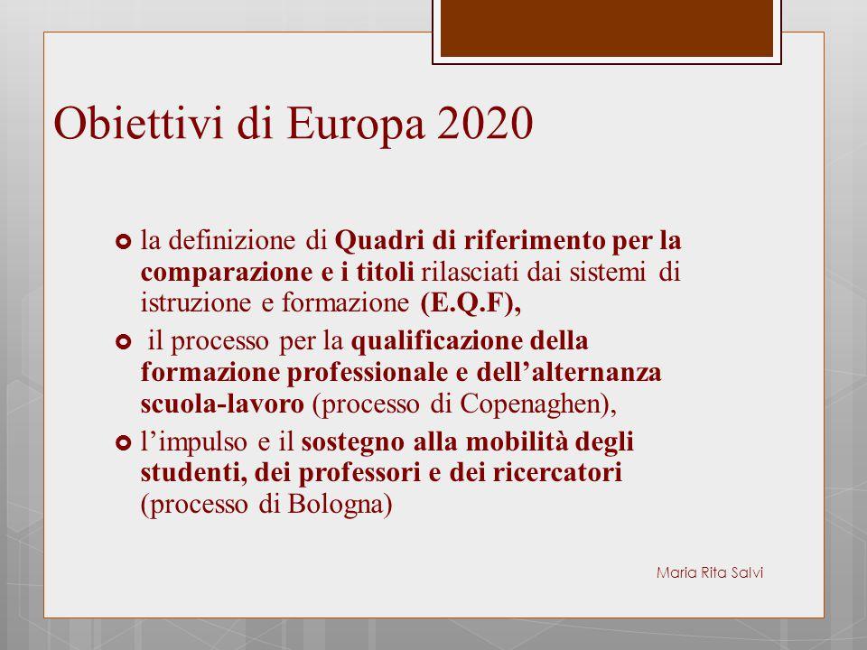Obiettivi di Europa 2020  la definizione di Quadri di riferimento per la comparazione e i titoli rilasciati dai sistemi di istruzione e formazione (E