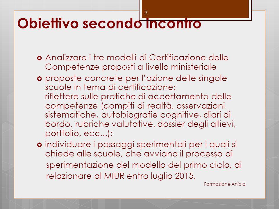 Obiettivo secondo incontro  Analizzare i tre modelli di Certificazione delle Competenze proposti a livello ministeriale  proposte concrete per l'azi