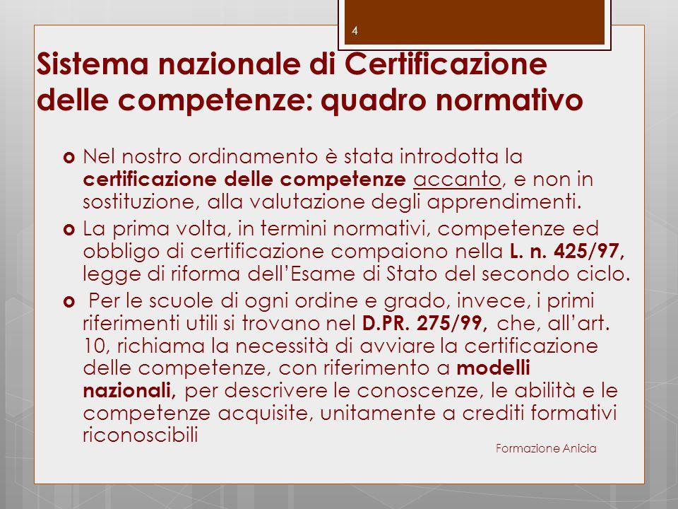Sistema nazionale di Certificazione delle competenze: quadro normativo  Nel nostro ordinamento è stata introdotta la certificazione delle competenze