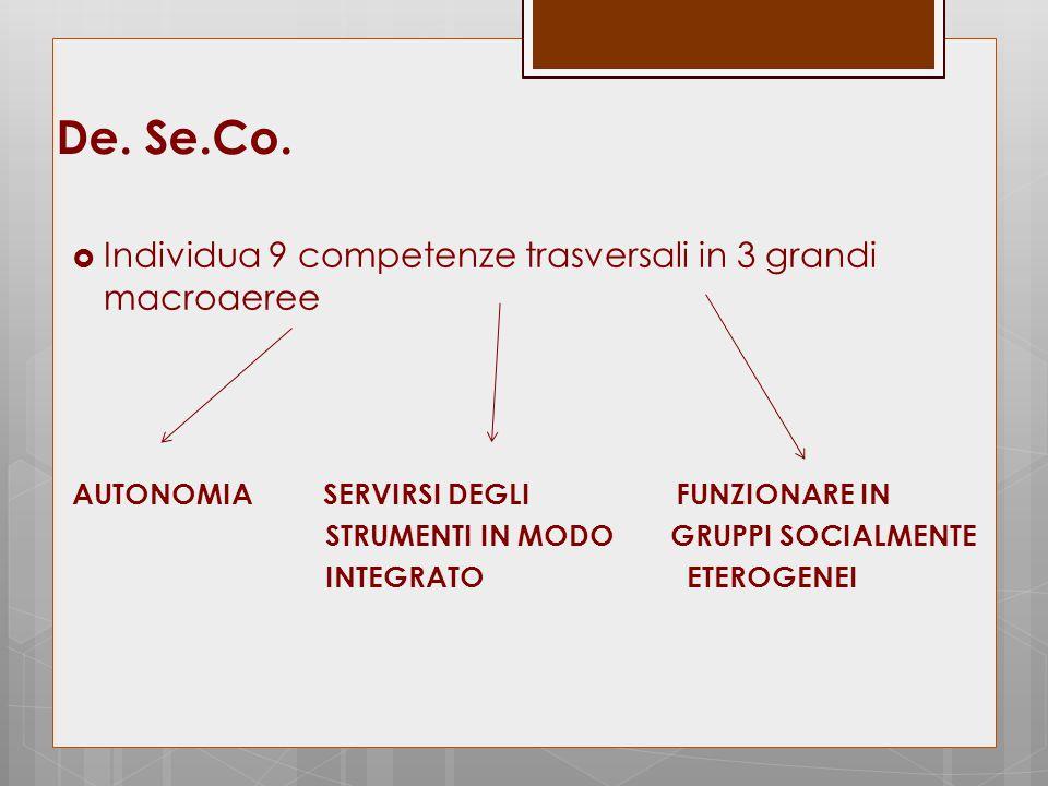 De. Se.Co.  Individua 9 competenze trasversali in 3 grandi macroaeree AUTONOMIA SERVIRSI DEGLI FUNZIONARE IN STRUMENTI IN MODO GRUPPI SOCIALMENTE INT