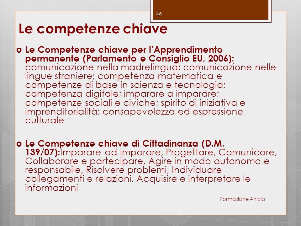 Le competenze chiave  Le Competenze chiave per l'Apprendimento permanente (Parlamento e Consiglio EU, 2006): comunicazione nella madrelingua; comunic