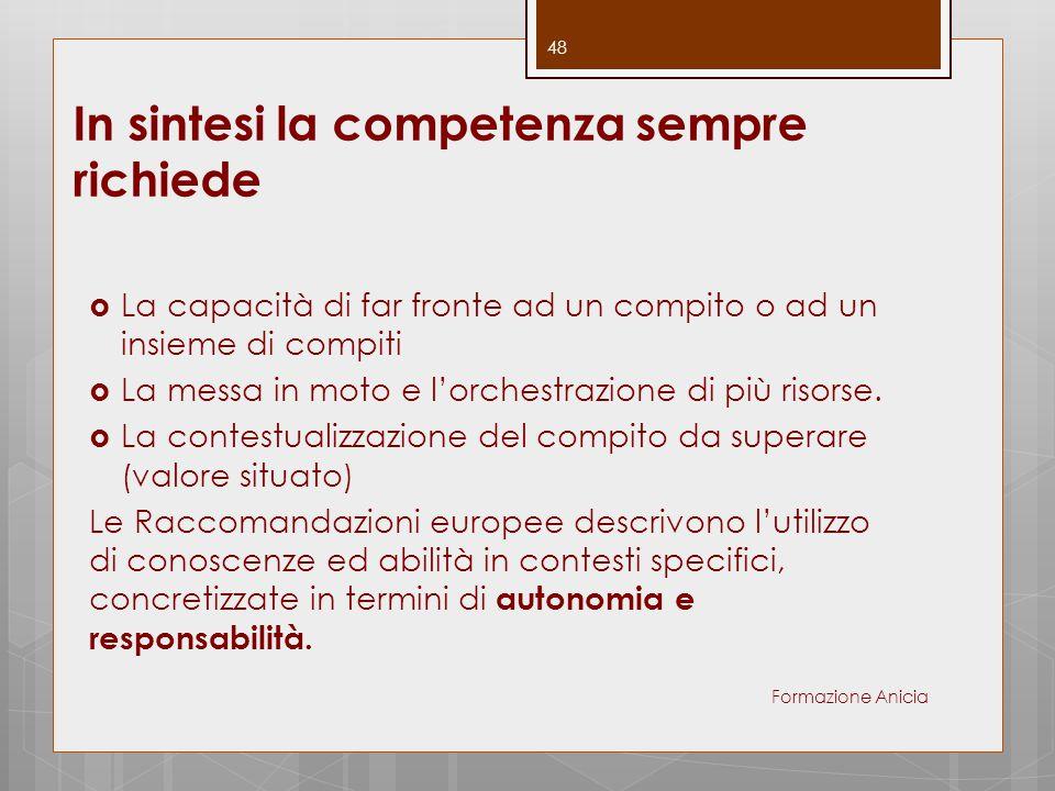 In sintesi la competenza sempre richiede  La capacità di far fronte ad un compito o ad un insieme di compiti  La messa in moto e l'orchestrazione di