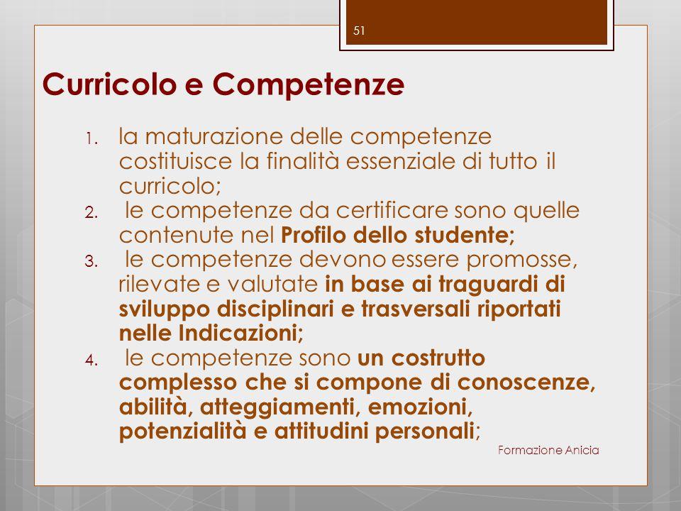 Curricolo e Competenze 1. la maturazione delle competenze costituisce la finalità essenziale di tutto il curricolo; 2. le competenze da certificare so