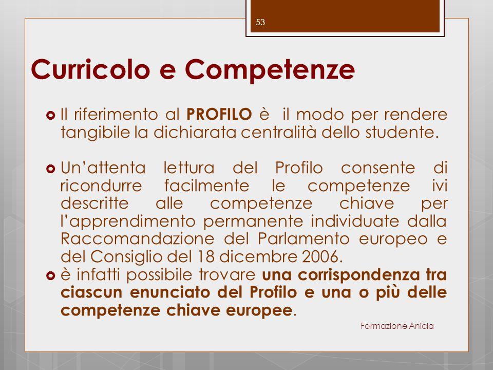 Curricolo e Competenze  Il riferimento al PROFILO è il modo per rendere tangibile la dichiarata centralità dello studente.  Un'attenta lettura del P