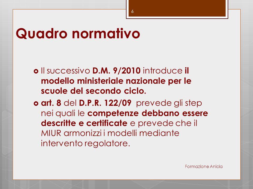 Quadro normativo  Il successivo D.M. 9/2010 introduce il modello ministeriale nazionale per le scuole del secondo ciclo.  art. 8 del D.P.R. 122/09 p
