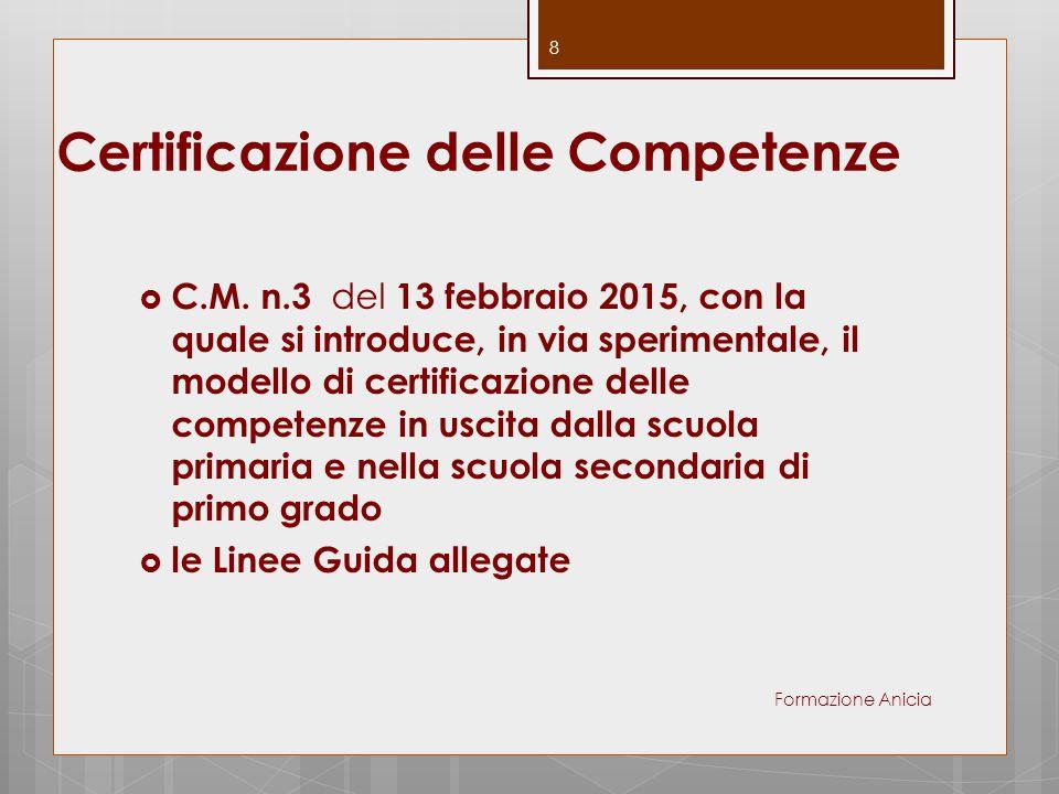Certificazione delle Competenze  C.M. n.3 del 13 febbraio 2015, con la quale si introduce, in via sperimentale, il modello di certificazione delle co