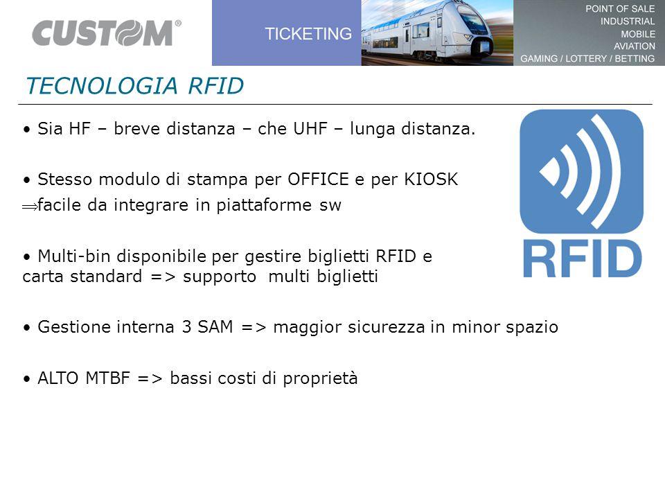 TECNOLOGIA RFID Sia HF – breve distanza – che UHF – lunga distanza. Stesso modulo di stampa per OFFICE e per KIOSK  facile da integrare in piattaform