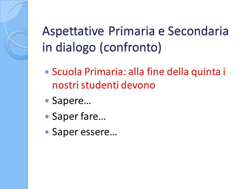 Aspettative Primaria e Secondaria in dialogo (confronto) Scuola Primaria: alla fine della quinta i nostri studenti devono Sapere… Saper fare… Saper es