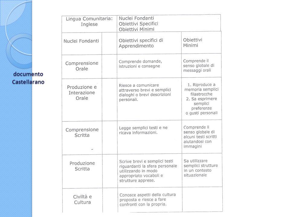 documento Castellarano
