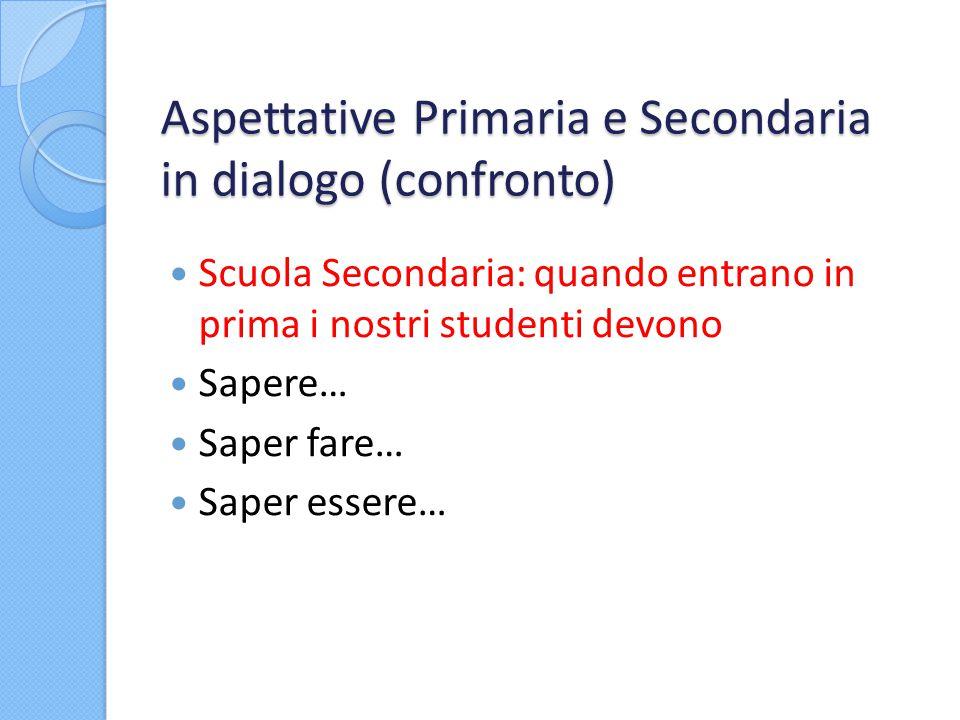 Aspettative Primaria e Secondaria in dialogo (confronto) Scuola Secondaria: quando entrano in prima i nostri studenti devono Sapere… Saper fare… Saper