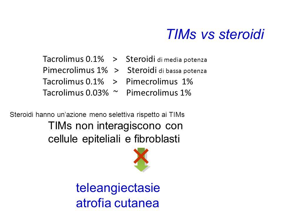 TIMs vs steroidi Tacrolimus 0.1% > Steroidi di media potenza Pimecrolimus 1% > Steroidi di bassa potenza Tacrolimus 0.1% > Pimecrolimus 1% Tacrolimus