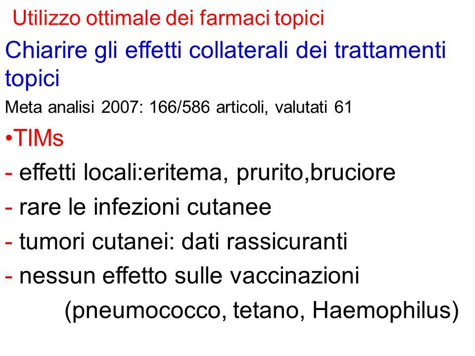 Utilizzo ottimale dei farmaci topici Chiarire gli effetti collaterali dei trattamenti topici Meta analisi 2007: 166/586 articoli, valutati 61 TIMs - e