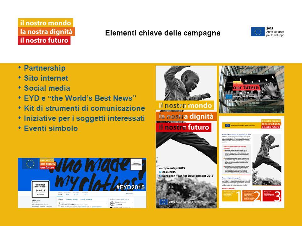 Partnership Sito internet Social media EYD e the World's Best News Kit di strumenti di comunicazione Iniziative per i soggetti interessati Eventi simbolo Elementi chiave della campagna