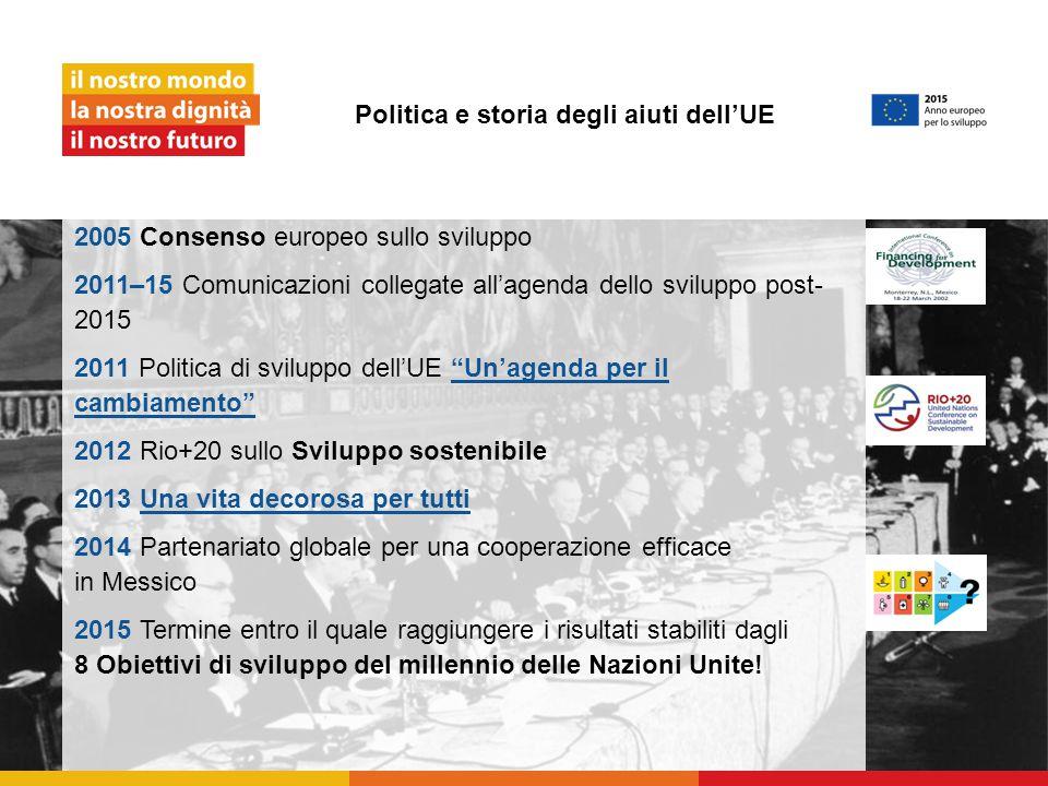 Politica e storia degli aiuti dell'UE 2005 Consenso europeo sullo sviluppo 2011–15 Comunicazioni collegate all'agenda dello sviluppo post- 2015 2011 P