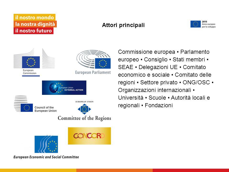 Attori principali Commissione europea Parlamento europeo Consiglio Stati membri SEAE Delegazioni UE Comitato economico e sociale Comitato delle regioni Settore privato ONG/OSC Organizzazioni internazionali Università Scuole Autorità locali e regionali Fondazioni