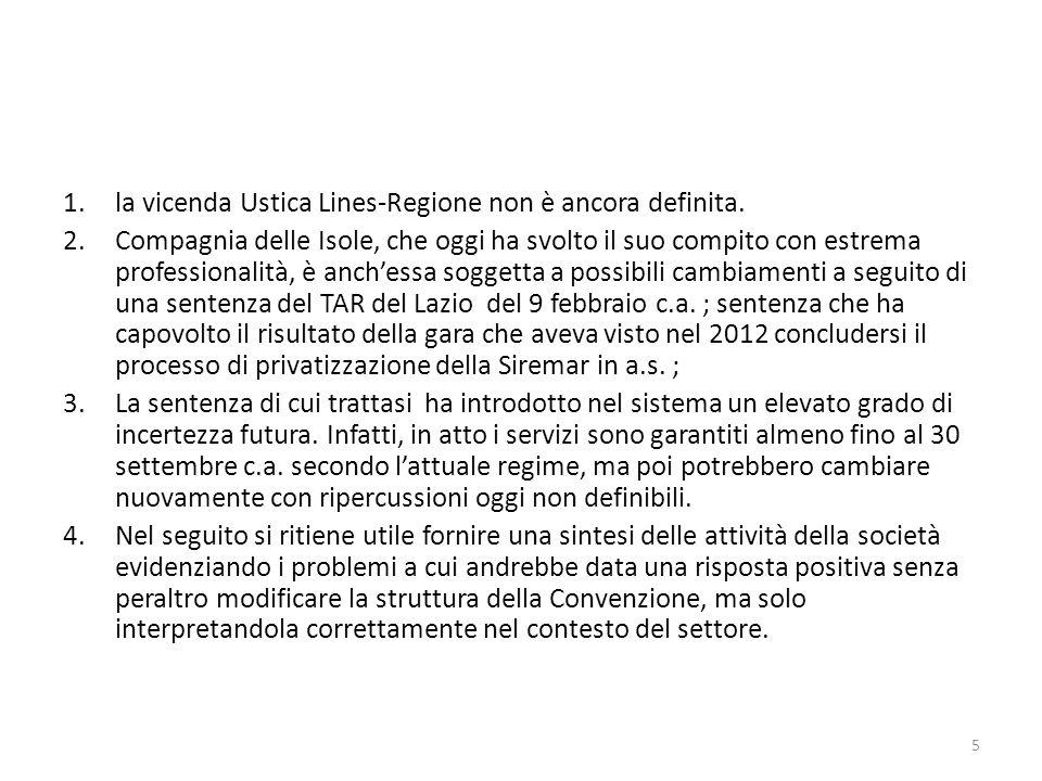 1.la vicenda Ustica Lines-Regione non è ancora definita. 2.Compagnia delle Isole, che oggi ha svolto il suo compito con estrema professionalità, è anc