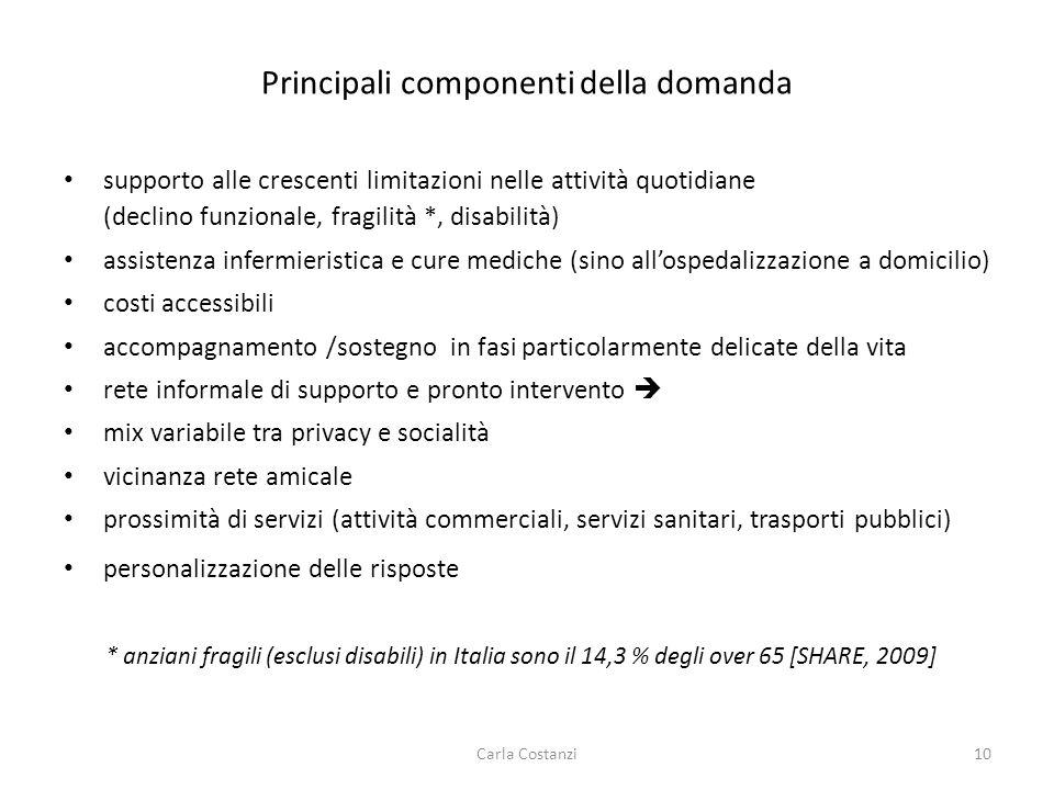 Principali componenti della domanda supporto alle crescenti limitazioni nelle attività quotidiane (declino funzionale, fragilità *, disabilità) assist