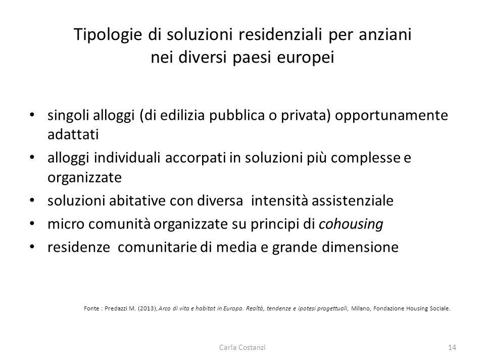 Tipologie di soluzioni residenziali per anziani nei diversi paesi europei singoli alloggi (di edilizia pubblica o privata) opportunamente adattati all