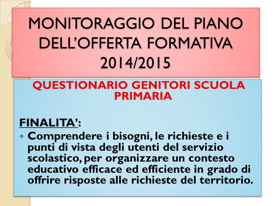 AUTOVALUTAZIONE DEL PIANO DELL'OFFERTA FORMATIVA GENITORI SCUOLA PRIMARIA 2014/2015 Scuola Primaria: totale n.