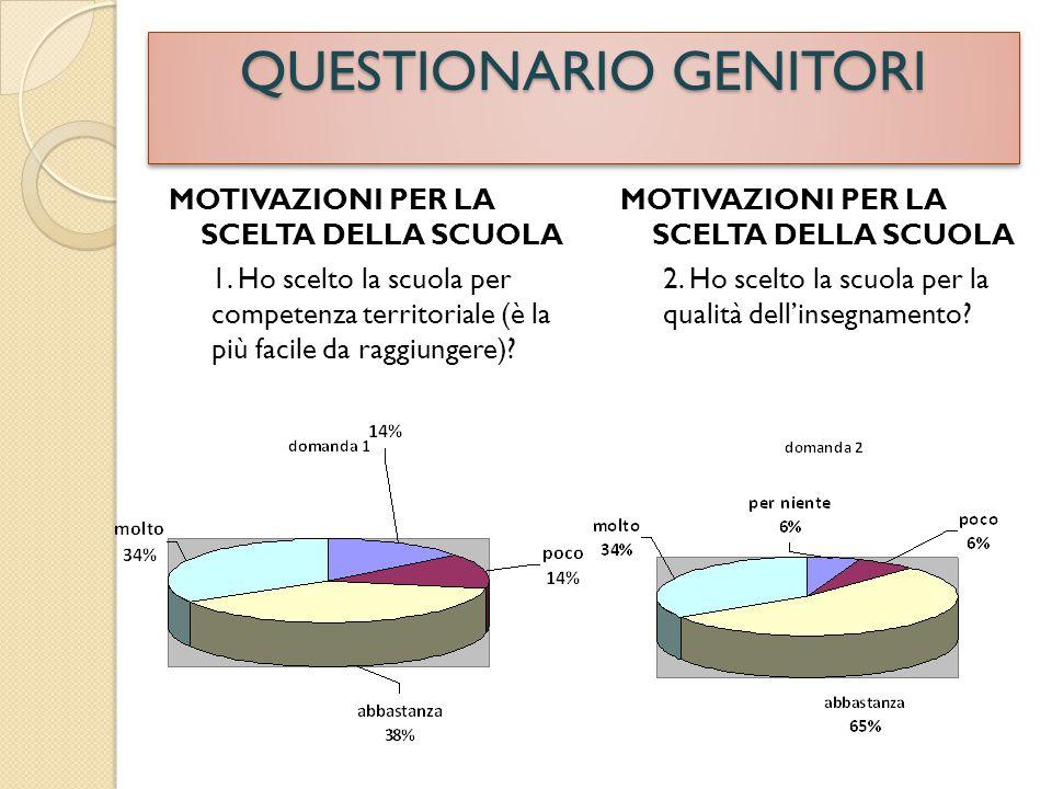 QUESTIONARIO GENITORI MOTIVAZIONI PER LA SCELTA DELLA SCUOLA 2.