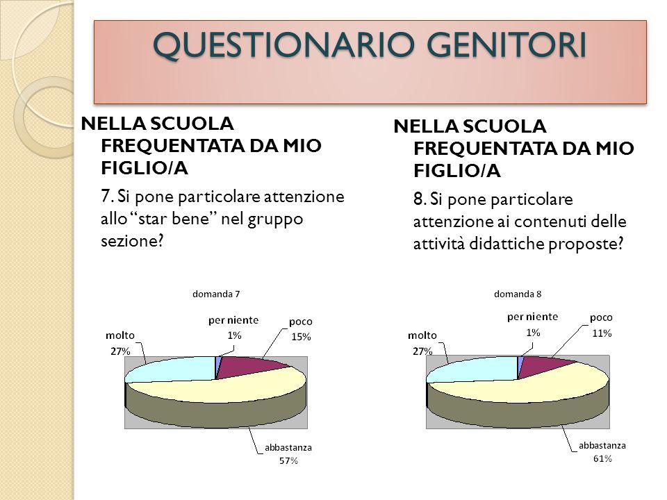 NELLA SCUOLA FREQUENTATA DA MIO FIGLIO/A 7.
