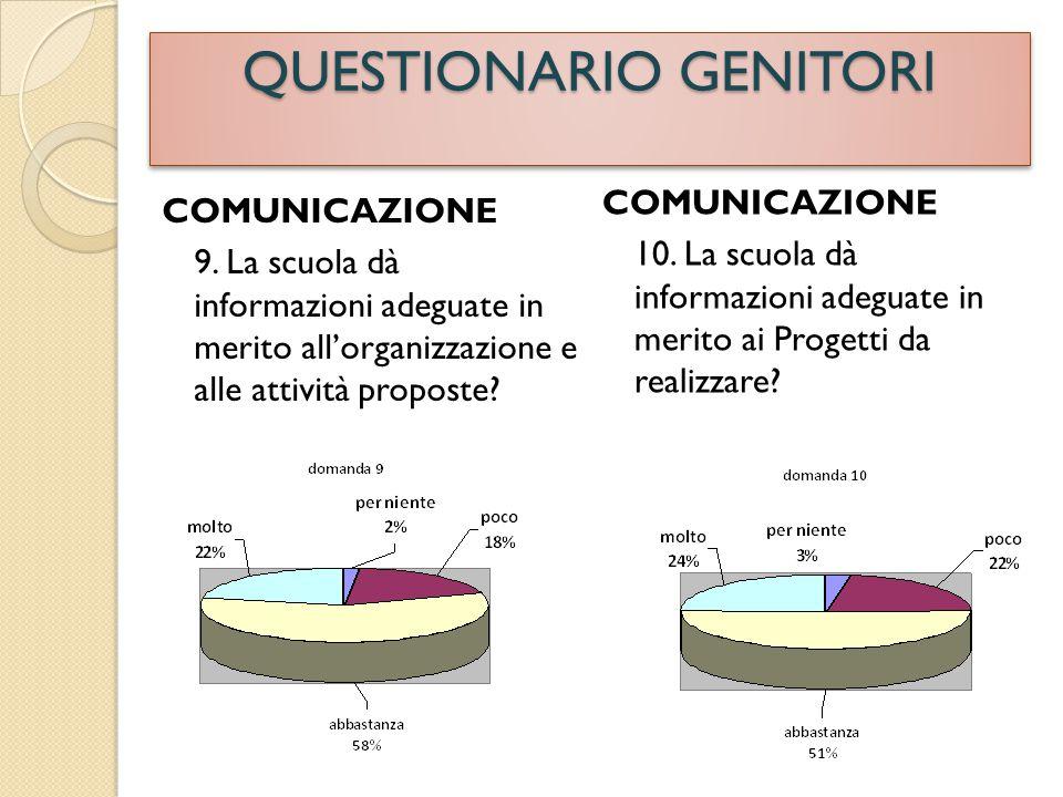 COMUNICAZIONE 10. La scuola dà informazioni adeguate in merito ai Progetti da realizzare.