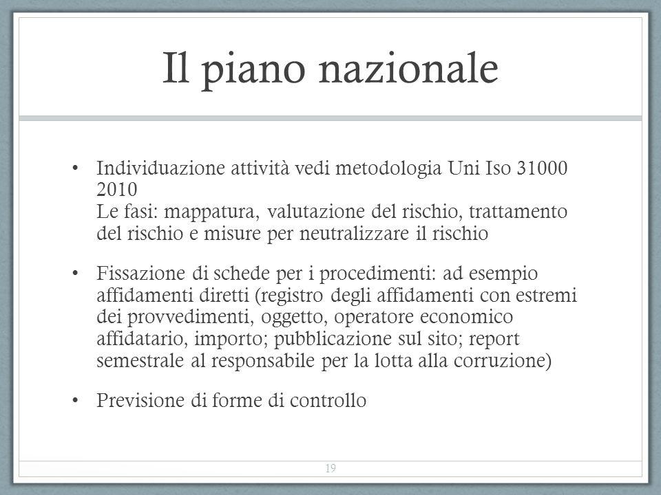 Il piano nazionale Individuazione attività vedi metodologia Uni Iso 31000 2010 Le fasi: mappatura, valutazione del rischio, trattamento del rischio e
