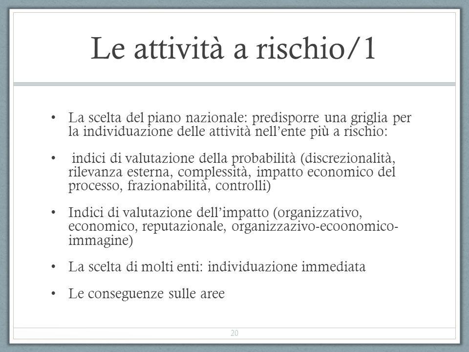 Le attività a rischio/1 La scelta del piano nazionale: predisporre una griglia per la individuazione delle attività nell'ente più a rischio: indici di