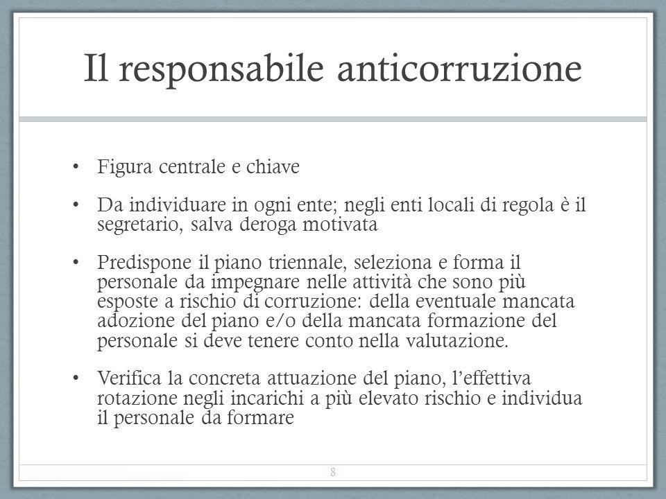 Il responsabile anticorruzione Figura centrale e chiave Da individuare in ogni ente; negli enti locali di regola è il segretario, salva deroga motivat