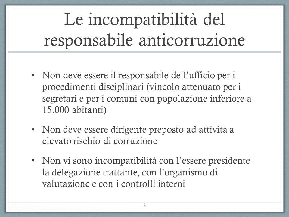 Le incompatibilità del responsabile anticorruzione Non deve essere il responsabile dell'ufficio per i procedimenti disciplinari (vincolo attenuato per