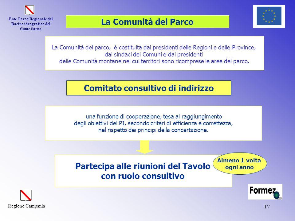 Ente Parco Regionale del Bacino idrografico del fiume Sarno Regione Campania 17 Comitato consultivo di indirizzo una funzione di cooperazione, tesa al