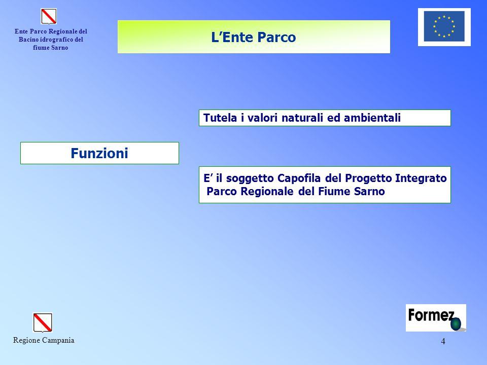 Ente Parco Regionale del Bacino idrografico del fiume Sarno Regione Campania 4 L'Ente Parco Funzioni Tutela i valori naturali ed ambientali E' il sogg