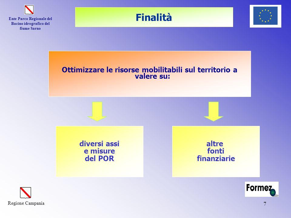 Ente Parco Regionale del Bacino idrografico del fiume Sarno Regione Campania 7 Finalità Ottimizzare le risorse mobilitabili sul territorio a valere su